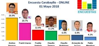 Encuesta Alcaldía de Carbayllo, Online – 01 Mayo 2018