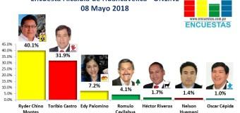 Encuesta Alcaldía de Huancavelica, Online – 08 Mayo 2018