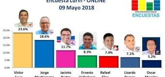 Encuesta Lurín, Online – 09 Mayo 2018