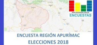 Encuesta Gobierno Regional de Apurímac – Setiembre 2018