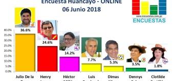 Encuesta Huancayo, ONLINE – 06 Junio 2018