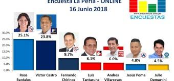 Encuesta La Perla, Online – 16 Junio 2018