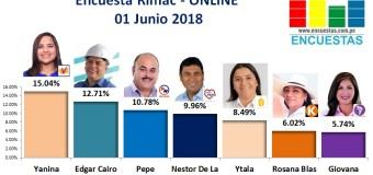 Encuesta Rímac, Online  – 01 Junio 2018