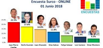 Encuesta Santiago de Surco, Online – 01 Junio 2018
