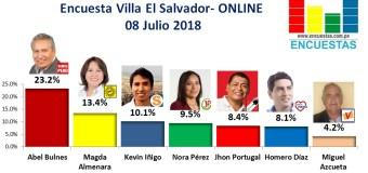 Encuesta Villa el Salvador, Online – 08 Julio 2018