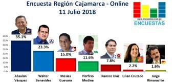 Encuesta Región Cajamarca, Online – 11 Julio 2018