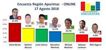 Encuesta Región Apurímac, Online – 17 Agosto 2018