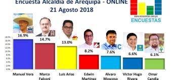 Encuesta Alcaldía de Arequipa, ONLINE – 21 Agosto 2018