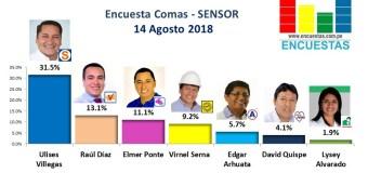 Encuesta Comas, Sensor – 14 Agosto 2018