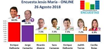 Encuesta Jesús María, Online – 26 Agosto 2018