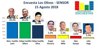 Encuesta Los Olivos, Sensor – 15 Agosto 2018