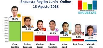 Encuesta Región Junín, Online – 13 Agosto 2018