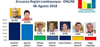 Encuesta Región Lambayeque, Online –  06 Agosto 2018