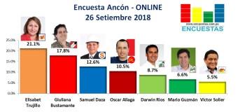 Encuesta Ancón, Online – 26 Setiembre 2018