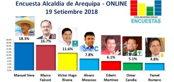 Encuesta Alcaldía de Arequipa, ONLINE – 19 Setiembre 2018
