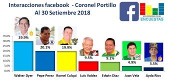 Interacciones Coronel Portillo, Facebook – Al 30 Setiembre 2018