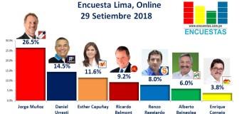 Encuesta Lima, Online – 29 Setiembre 2018