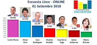 Encuesta Lince, Online – 01 Setiembre 2018