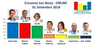 Encuesta San Borja, Online – 01 Setiembre 2018