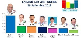 Encuesta San Luis, Online – 26 Setiembre 2018