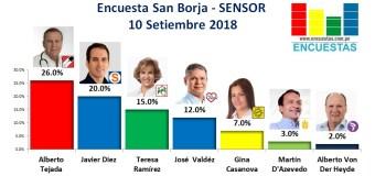 Encuesta San Borja, Sensor – 10 Setiembre 2018