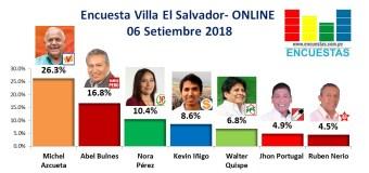 Encuesta Villa el Salvador, Online – 06 Setiembre 2018