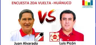 Encuesta Segunda Vuelta, Región Huánuco– Octubre 2018