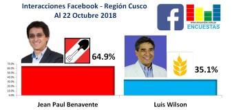 Interacciones Región Cusco, Facebook – 22 Octubre 2018