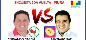 Encuesta Segunda Vuelta, Región Piura – Diciembre 2018