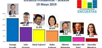 Encuesta Presidencial, Sensor – 19 Mayo 2019