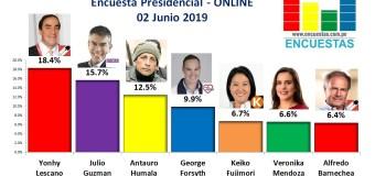 Encuesta Presidencial, Online – 02 Junio 2019