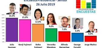 Encuesta Presidencial, Sensor – 26 Julio 2019
