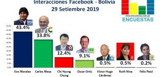 Interacciones Bolivia, Facebook – 29 Setiembre 2019