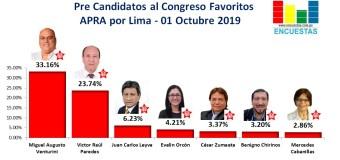 Candidatos al Congreso favoritos por el APRA – Lima 01 Octubre 2019