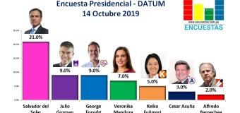 Encuesta Presidencial, Datum – 14 Octubre 2019
