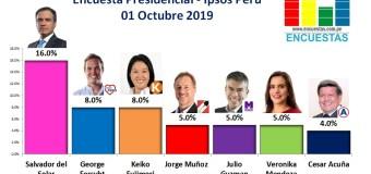 Encuesta Presidencial, Ipsos Perú – 14 Octubre 2019