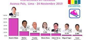 Candidatos líderes en Facebook por Avanza País en Lima – 24 Noviembre 2019