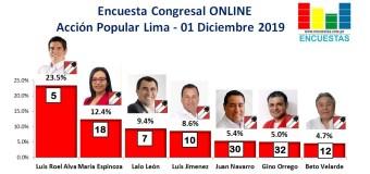 Encuesta Congresal, Acción Popular – Online, 01 Diciembre 2019