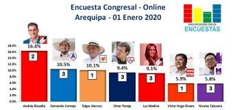 Encuesta Congresal Online, Región Arequipa – 01 Enero 2020