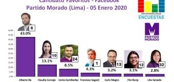 Candidatos favoritos en Facebook por el Partido Morado (Lima) – 05 Enero 2020