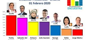 Encuesta Presidencial, Online – 01 Febrero 2020