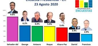 Encuesta Presidencial, CIT – 23 Agosto 2020