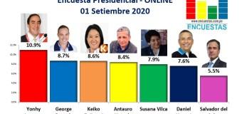 Encuesta Presidencial, Online – 01 Setiembre 2020