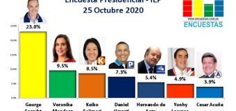 Encuesta Presidencial, IEP Perú – 25 Octubre 2020