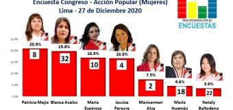 Encuesta Congresal, Acción Popular (Mujeres) – Online, 27 Diciembre 2020