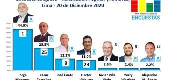 Encuesta Congreso Lima, Renovación Popular (Hombres) – Online, 20 Diciembre 2020