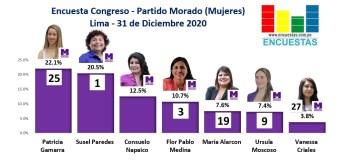 Encuesta Congresal, Partido Morado (Mujeres) – Online, 31 Diciembre 2020