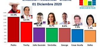 Encuesta Presidencial, Online – 01 Diciembre 2020