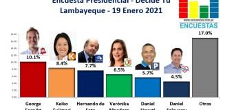 Encuesta Presidencial, Decide Tú – (Lambayeque) 19 Enero 2021