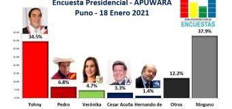 Encuesta Presidencial, Apuwara – (Puno) 18 Enero 2021